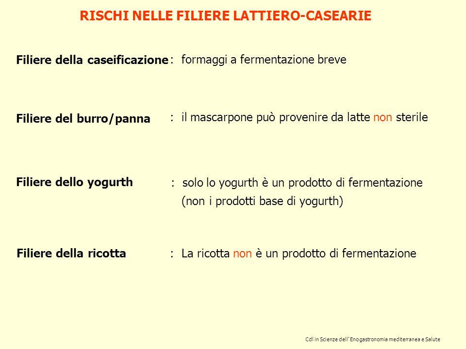 RISCHI NELLE FILIERE LATTIERO-CASEARIE