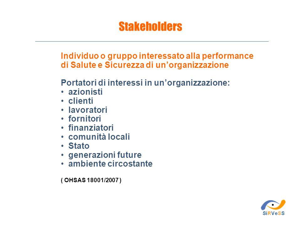 Stakeholders Individuo o gruppo interessato alla performance