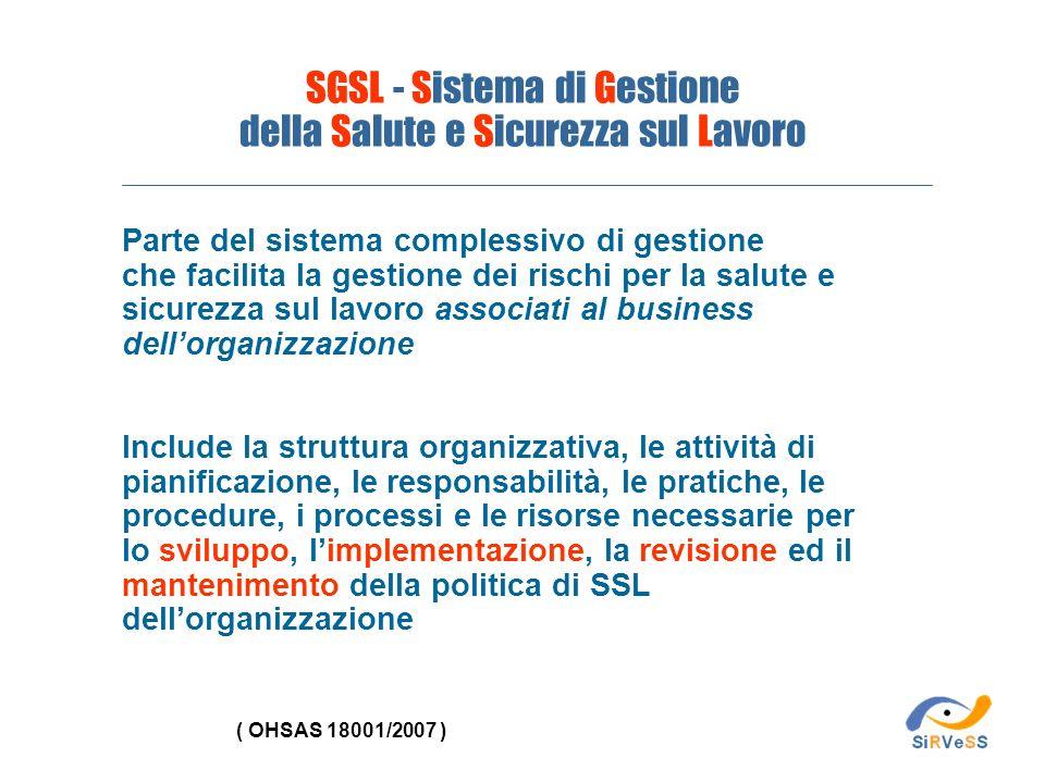 SGSL - Sistema di Gestione della Salute e Sicurezza sul Lavoro