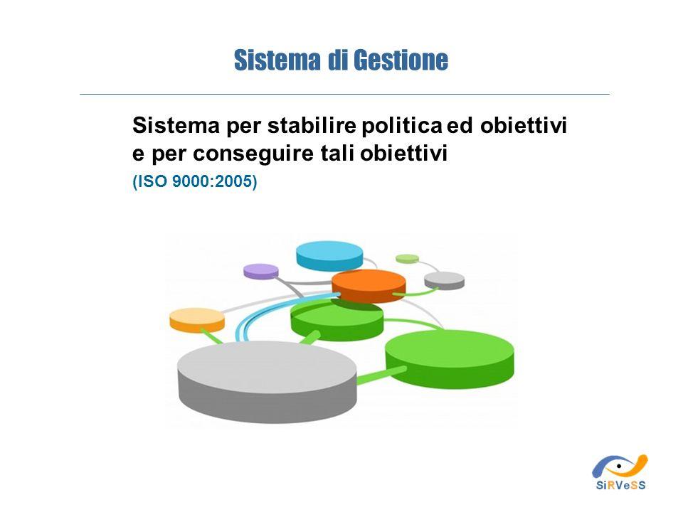 Sistema di Gestione Sistema per stabilire politica ed obiettivi
