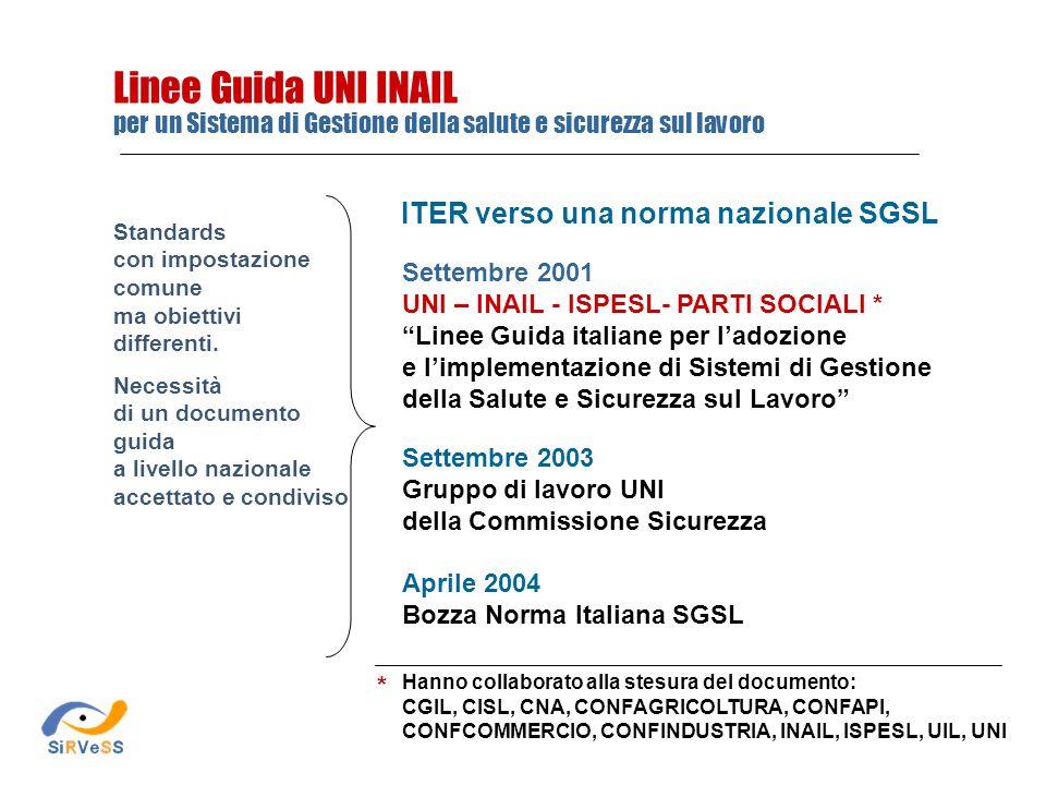 Linee Guida UNI INAIL ITER verso una norma nazionale SGSL