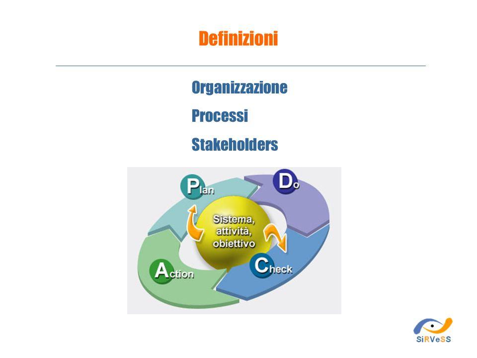 Definizioni Organizzazione Processi Stakeholders