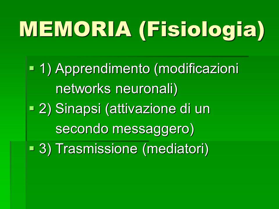 MEMORIA (Fisiologia) 1) Apprendimento (modificazioni