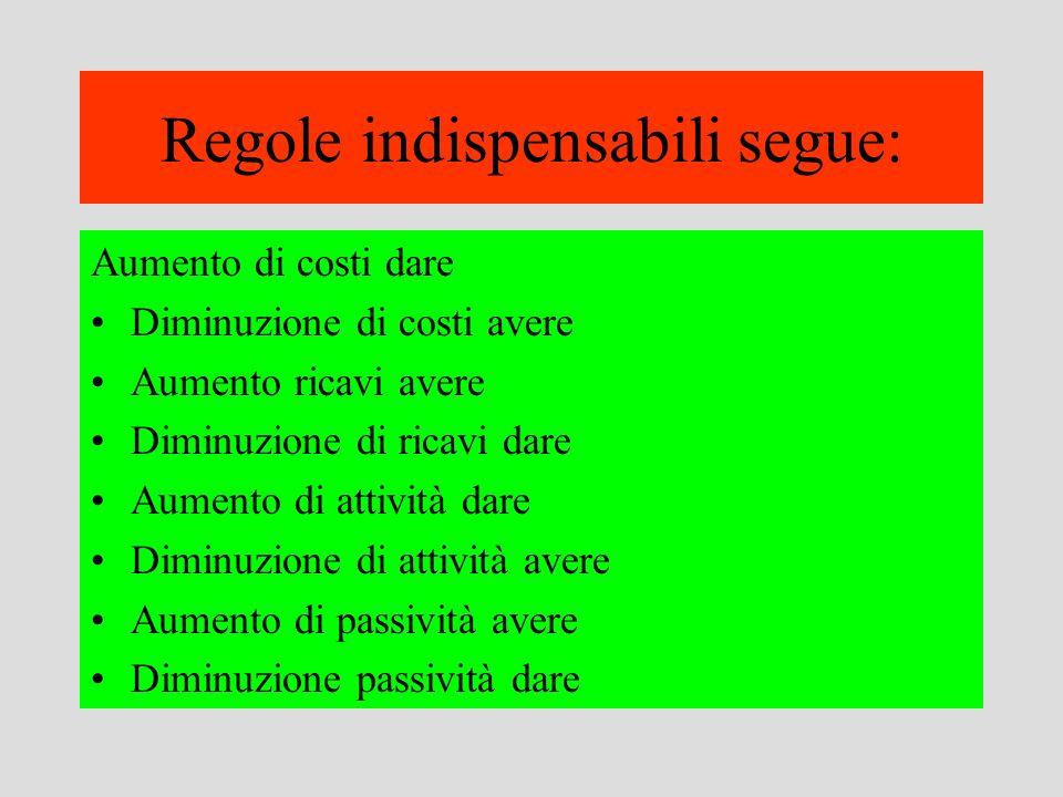Regole indispensabili segue: