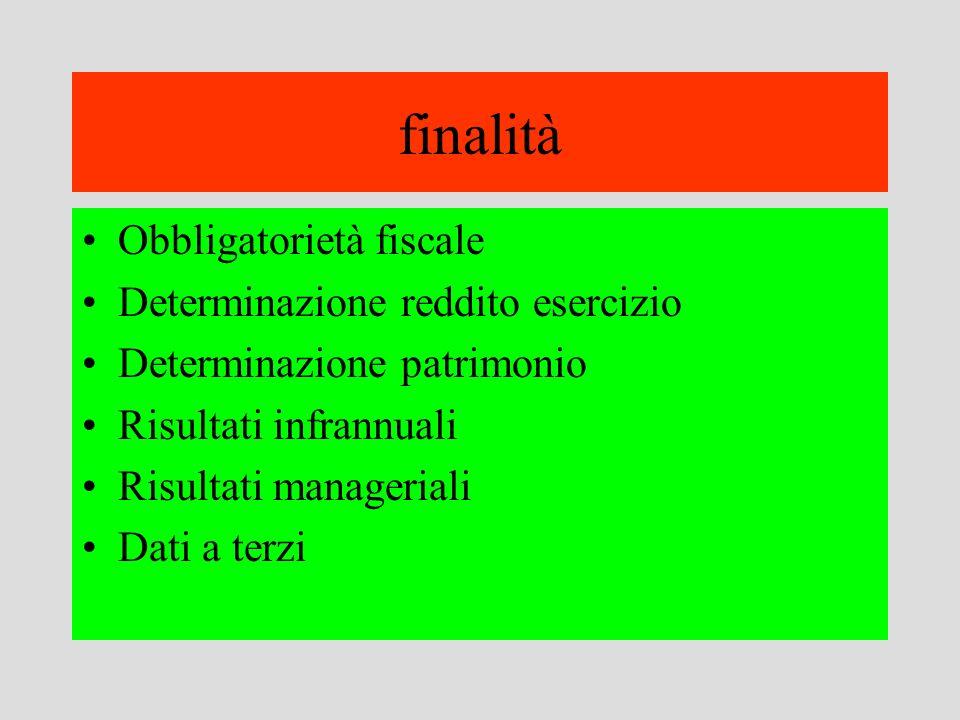 finalità Obbligatorietà fiscale Determinazione reddito esercizio