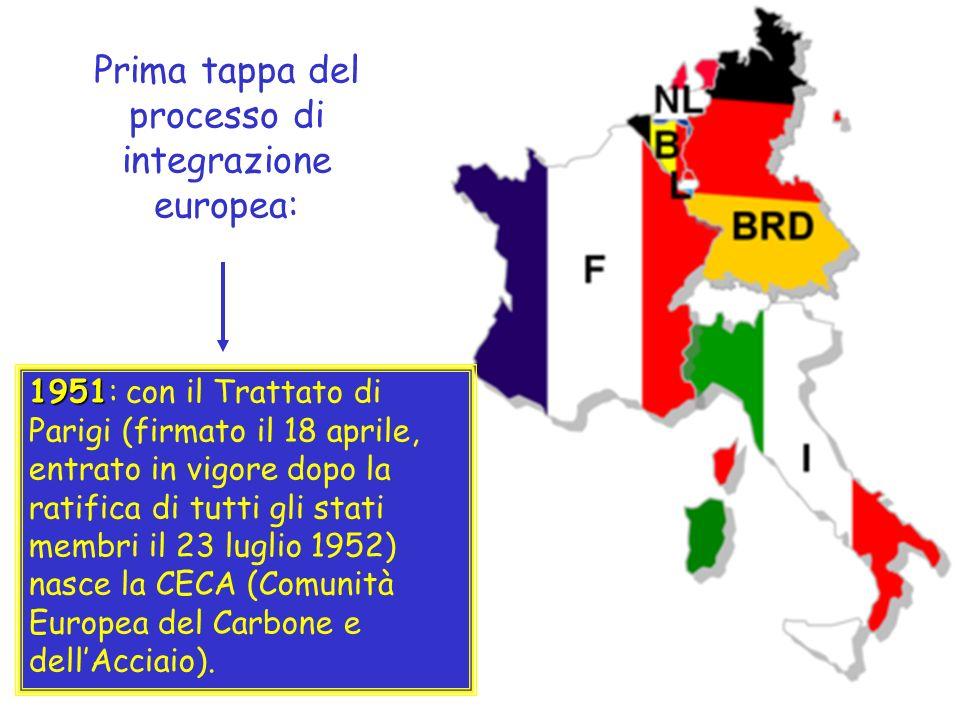 Prima tappa del processo di integrazione europea: