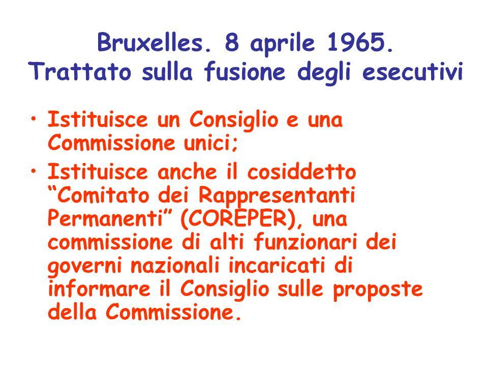 Bruxelles. 8 aprile 1965. Trattato sulla fusione degli esecutivi