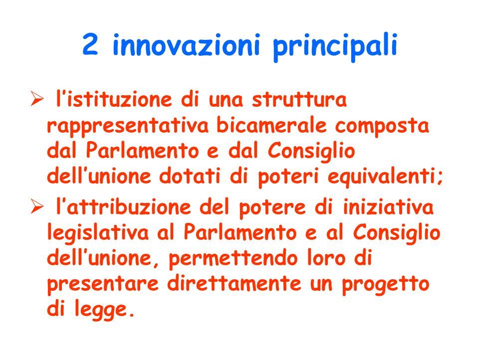 2 innovazioni principali