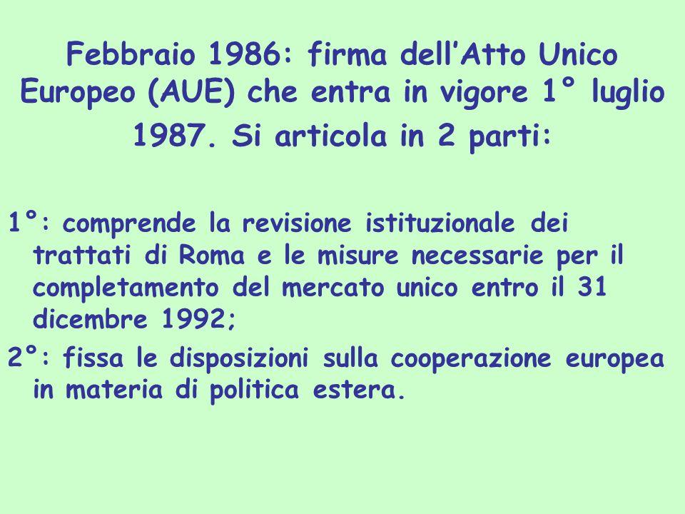 Febbraio 1986: firma dell'Atto Unico Europeo (AUE) che entra in vigore 1° luglio 1987. Si articola in 2 parti: