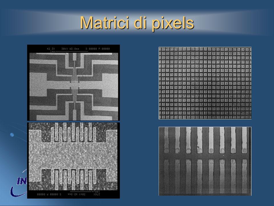 Matrici di pixels