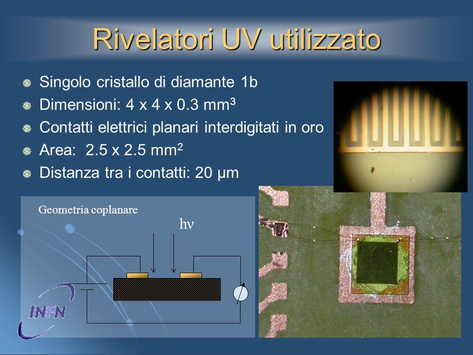 Rivelatori UV utilizzato