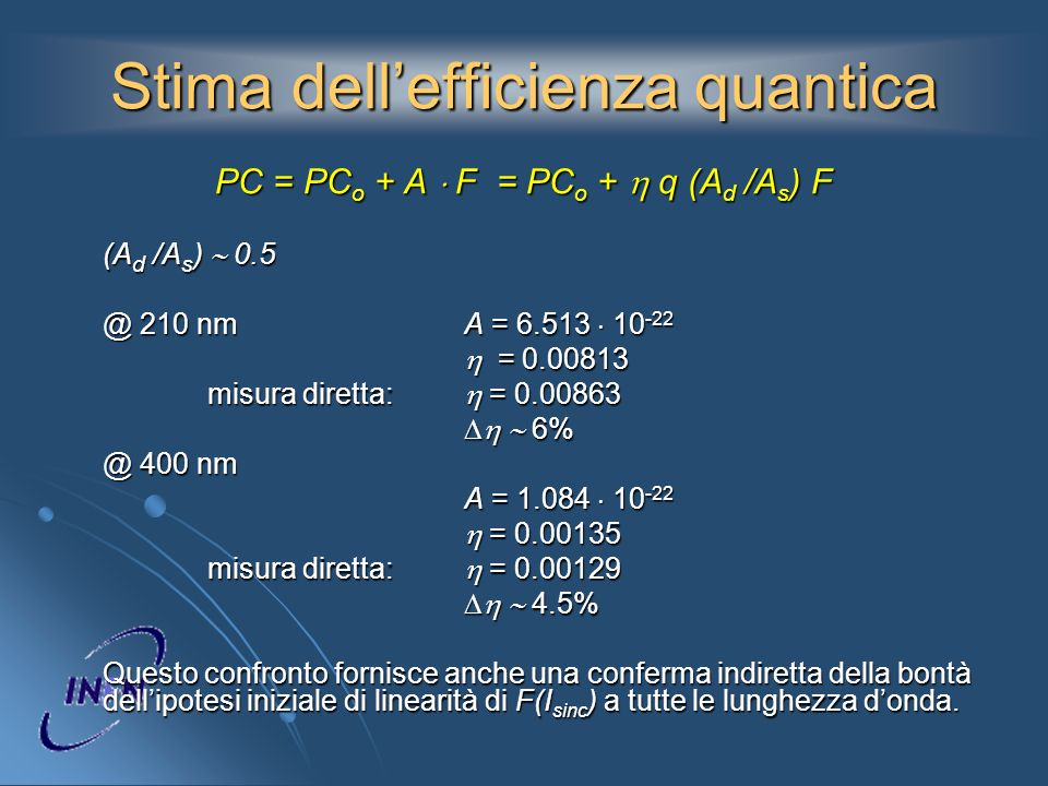 Stima dell'efficienza quantica