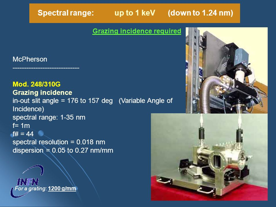Spectral range: up to 1 keV (down to 1.24 nm)