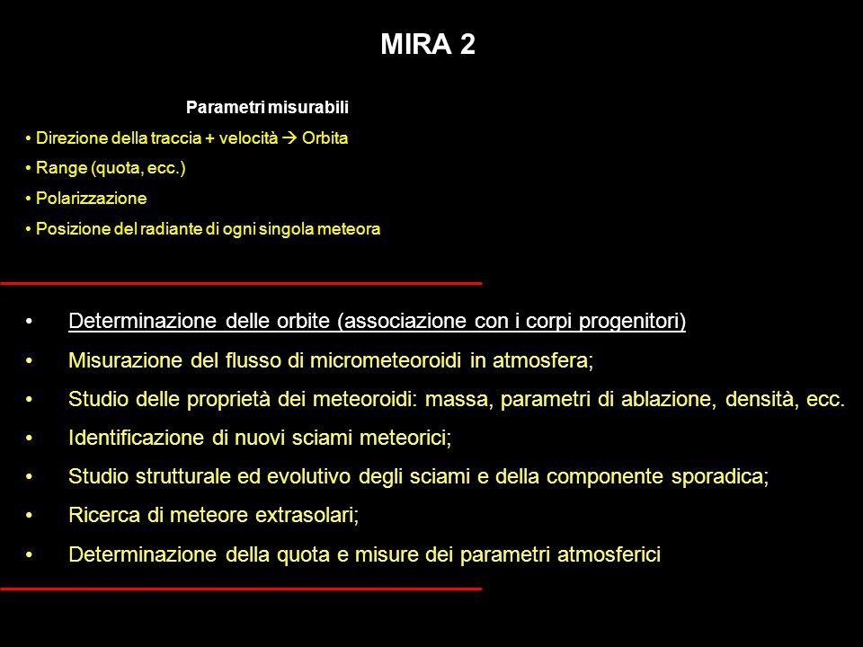 MIRA 2 Parametri misurabili. Direzione della traccia + velocità  Orbita. Range (quota, ecc.) Polarizzazione.