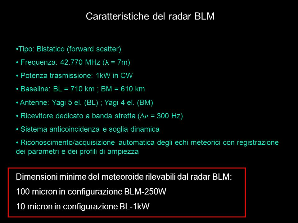 Caratteristiche del radar BLM