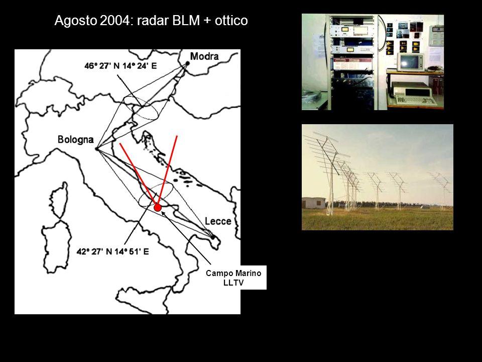 Agosto 2004: radar BLM + ottico