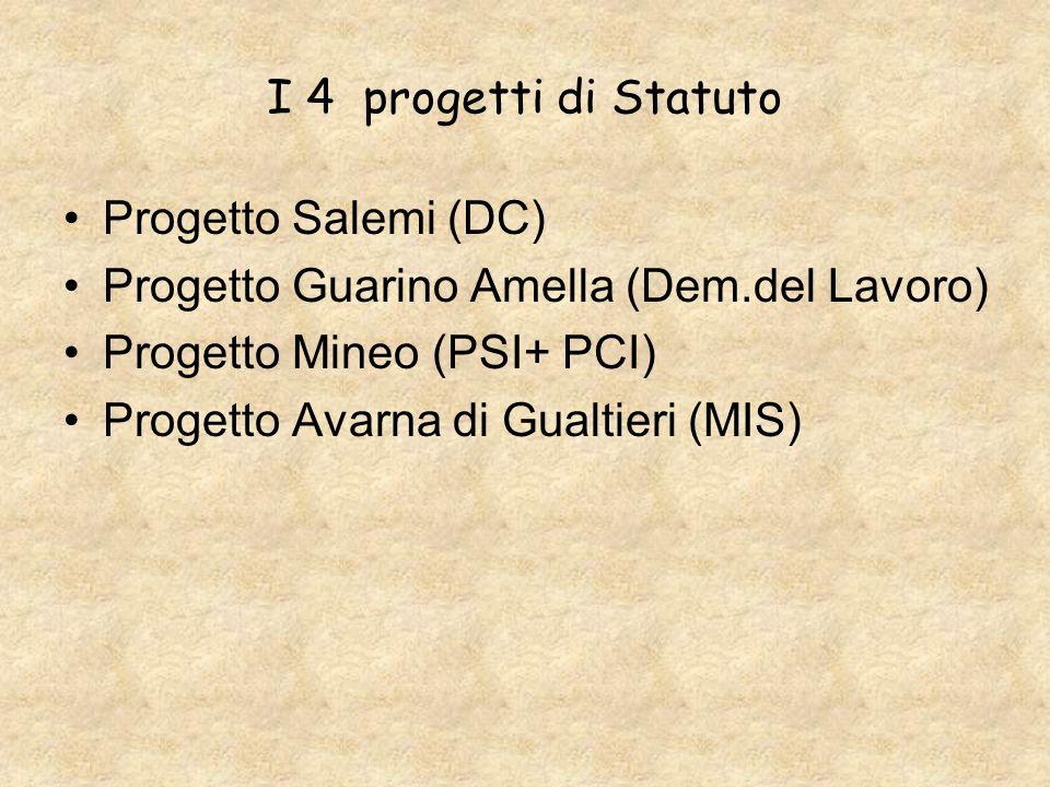 I 4 progetti di Statuto Progetto Salemi (DC) Progetto Guarino Amella (Dem.del Lavoro) Progetto Mineo (PSI+ PCI)