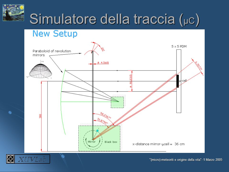 Simulatore della traccia (µC)