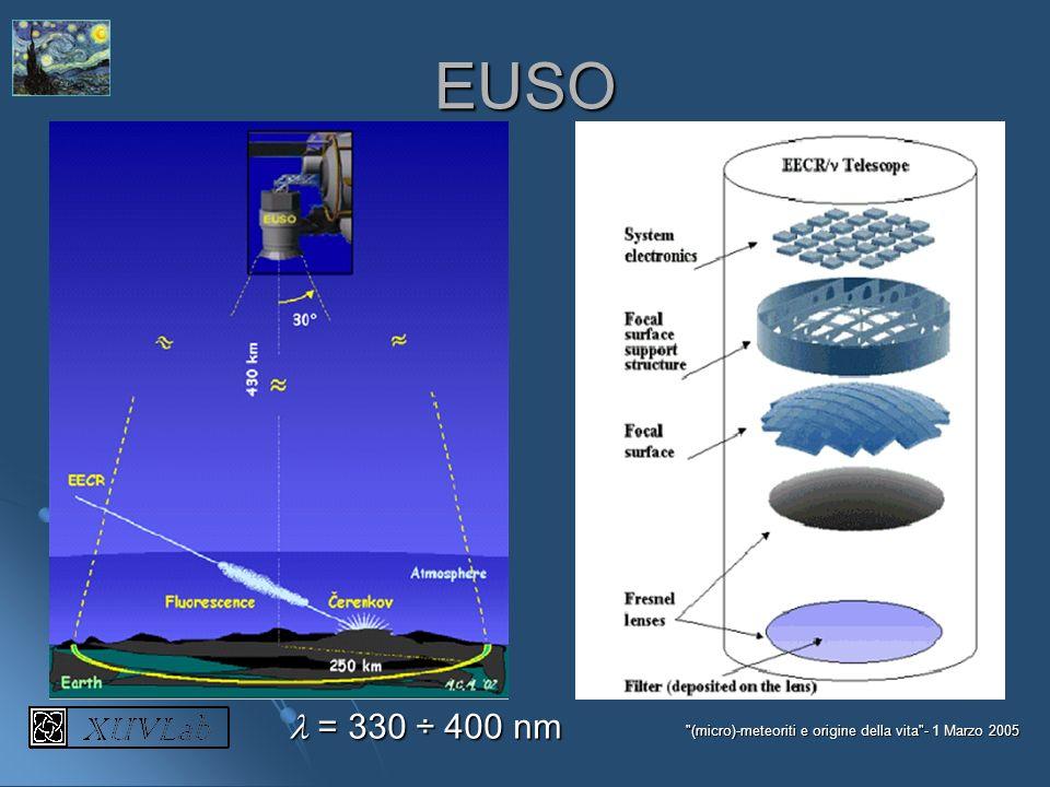 EUSO  = 330 ÷ 400 nm (micro)-meteoriti e origine della vita - 1 Marzo 2005