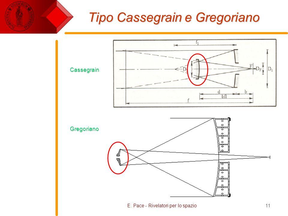Tipo Cassegrain e Gregoriano