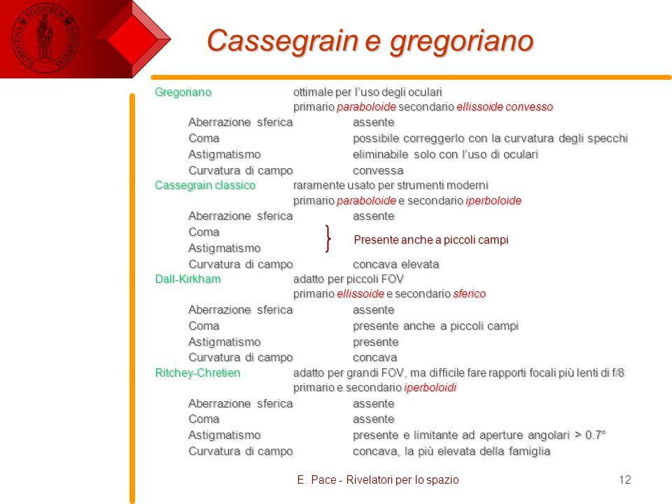 Cassegrain e gregoriano