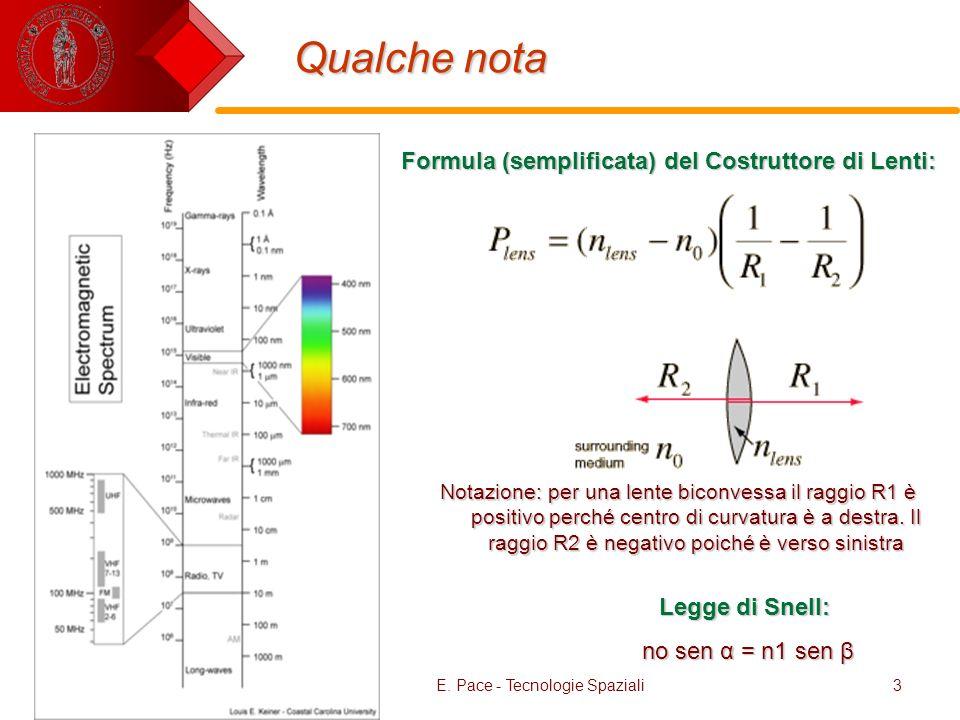 Formula (semplificata) del Costruttore di Lenti: