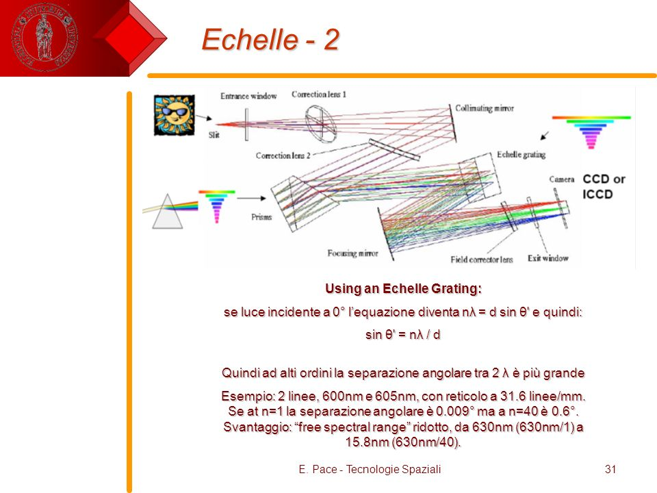 Echelle - 2 Using an Echelle Grating: