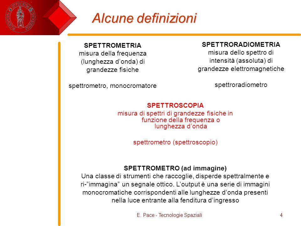 Alcune definizioni SPETTROMETRIA SPETTRORADIOMETRIA