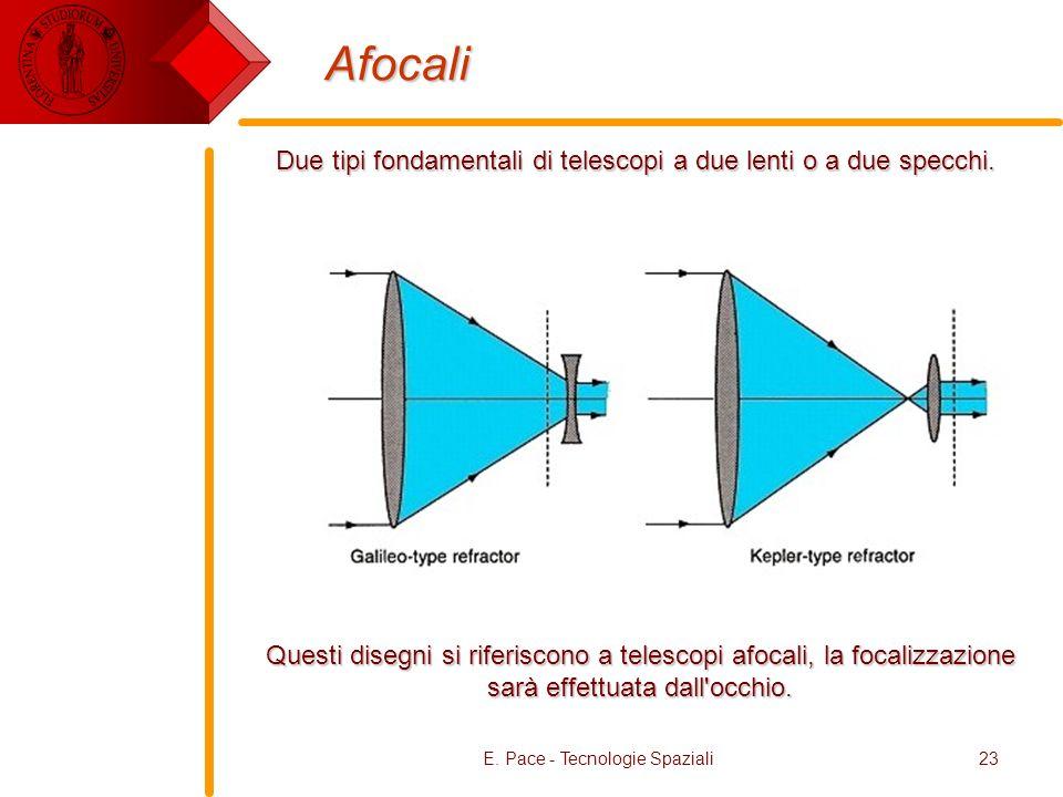 Afocali Due tipi fondamentali di telescopi a due lenti o a due specchi.