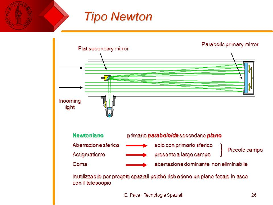 Tipo Newton Parabolic primary mirror Flat secondary mirror