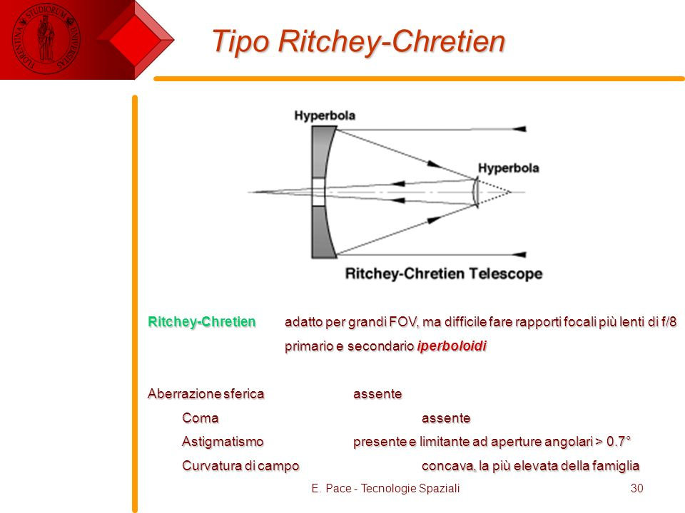 Tipo Ritchey-Chretien