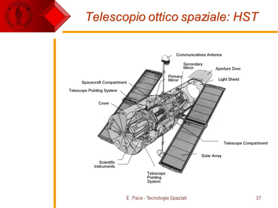 Telescopio ottico spaziale: HST