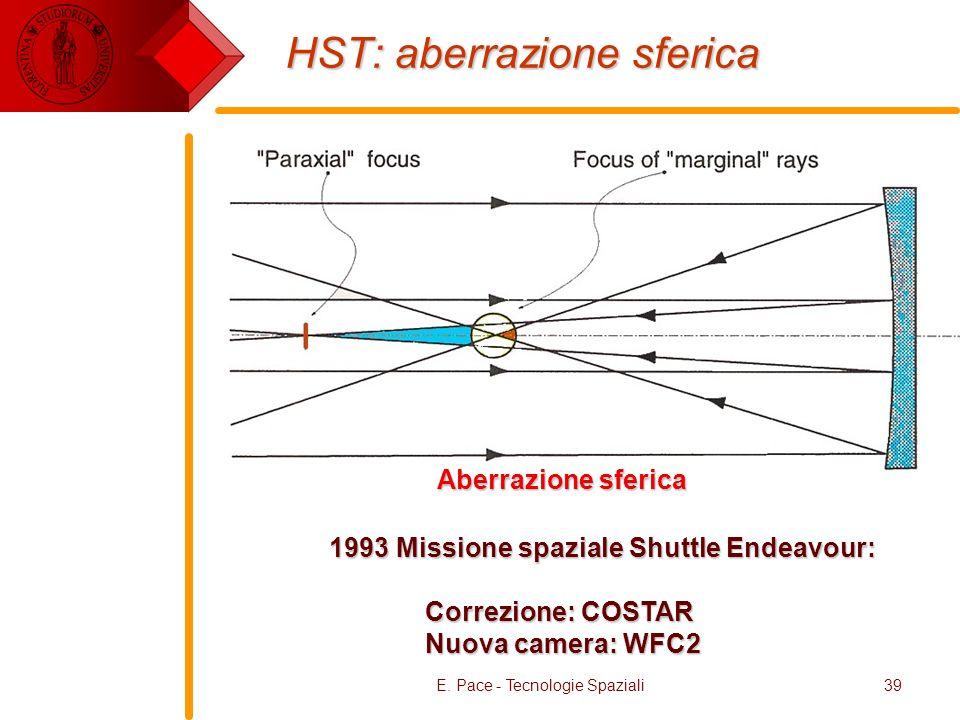 HST: aberrazione sferica