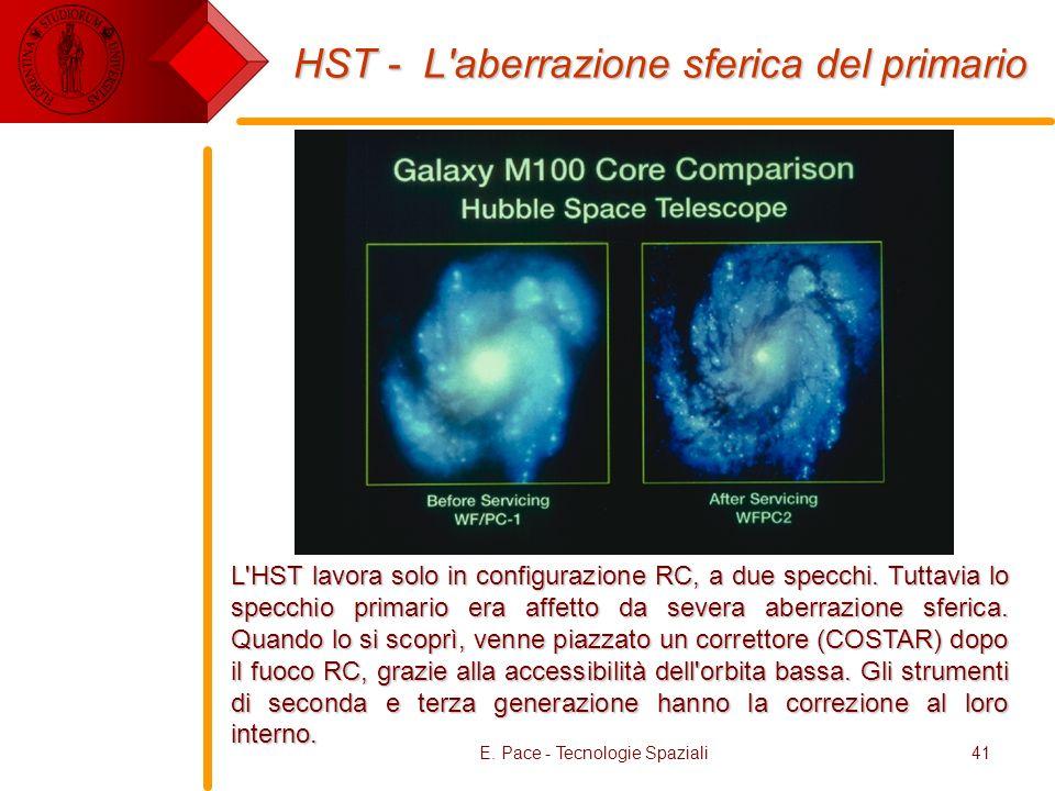 HST - L aberrazione sferica del primario