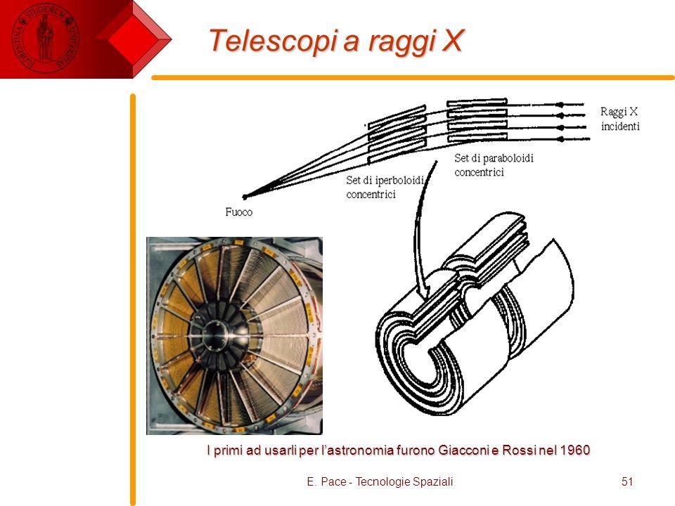 Telescopi a raggi X I primi ad usarli per l'astronomia furono Giacconi e Rossi nel 1960.