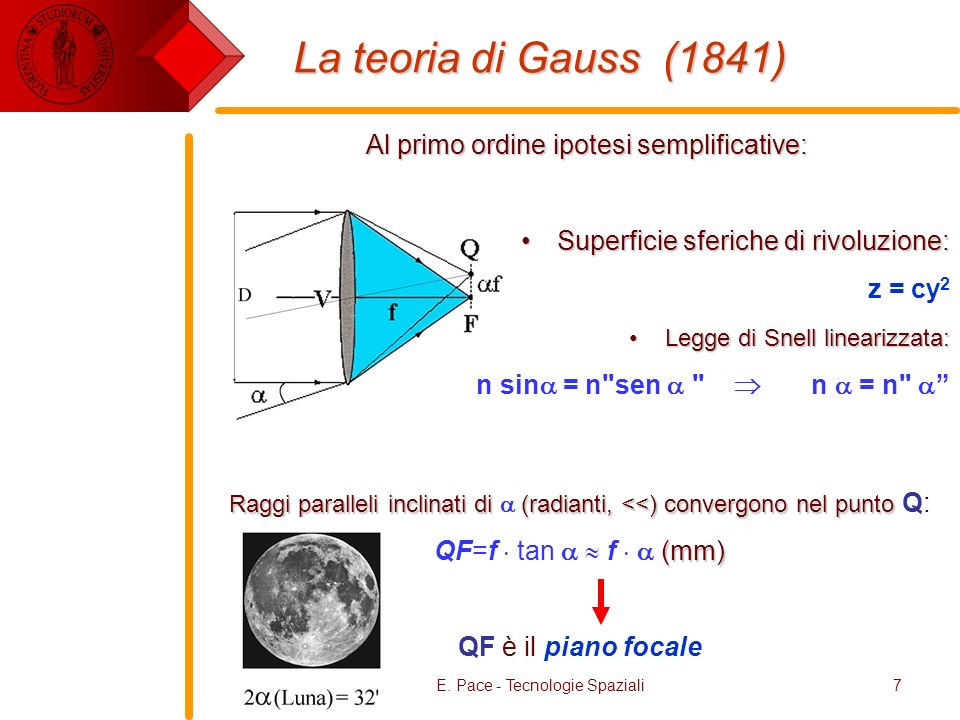 La teoria di Gauss (1841) Al primo ordine ipotesi semplificative:
