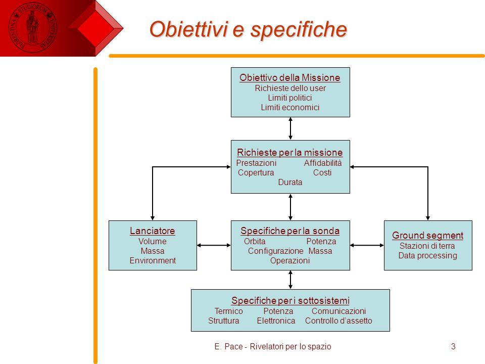 Obiettivi e specifiche