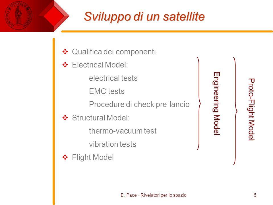 Sviluppo di un satellite