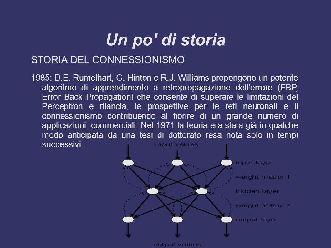 Un po di storia STORIA DEL CONNESSIONISMO