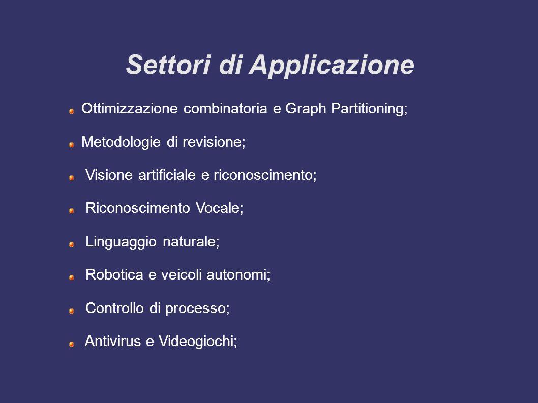 Settori di Applicazione