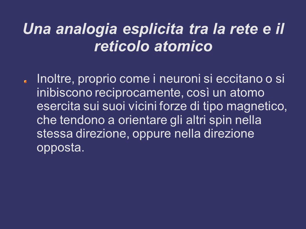 Una analogia esplicita tra la rete e il reticolo atomico