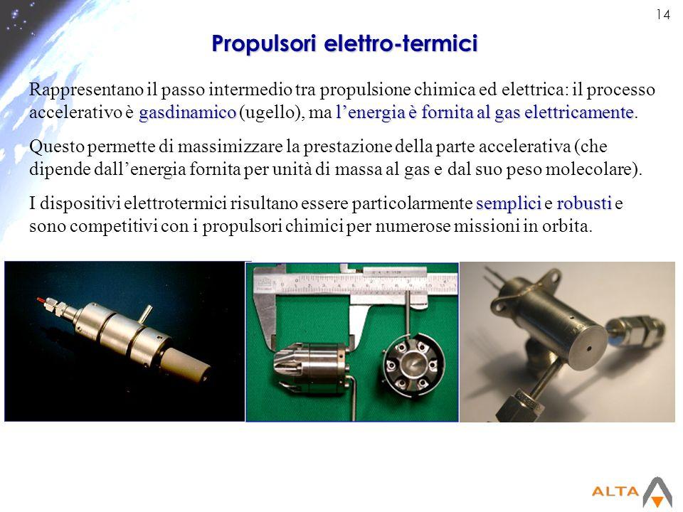 Propulsori elettro-termici