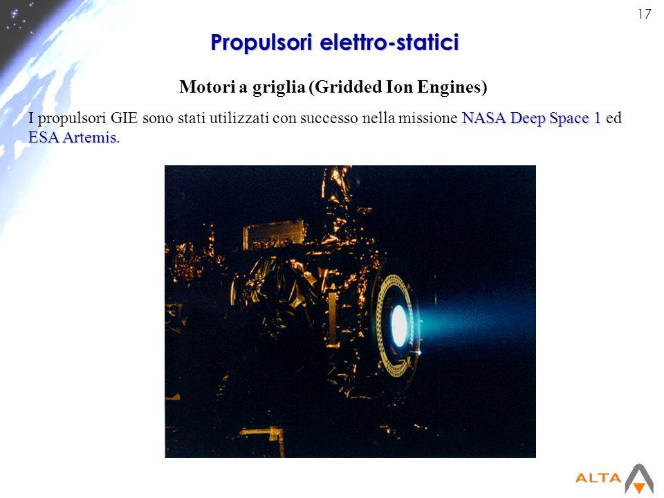 Propulsori elettro-statici