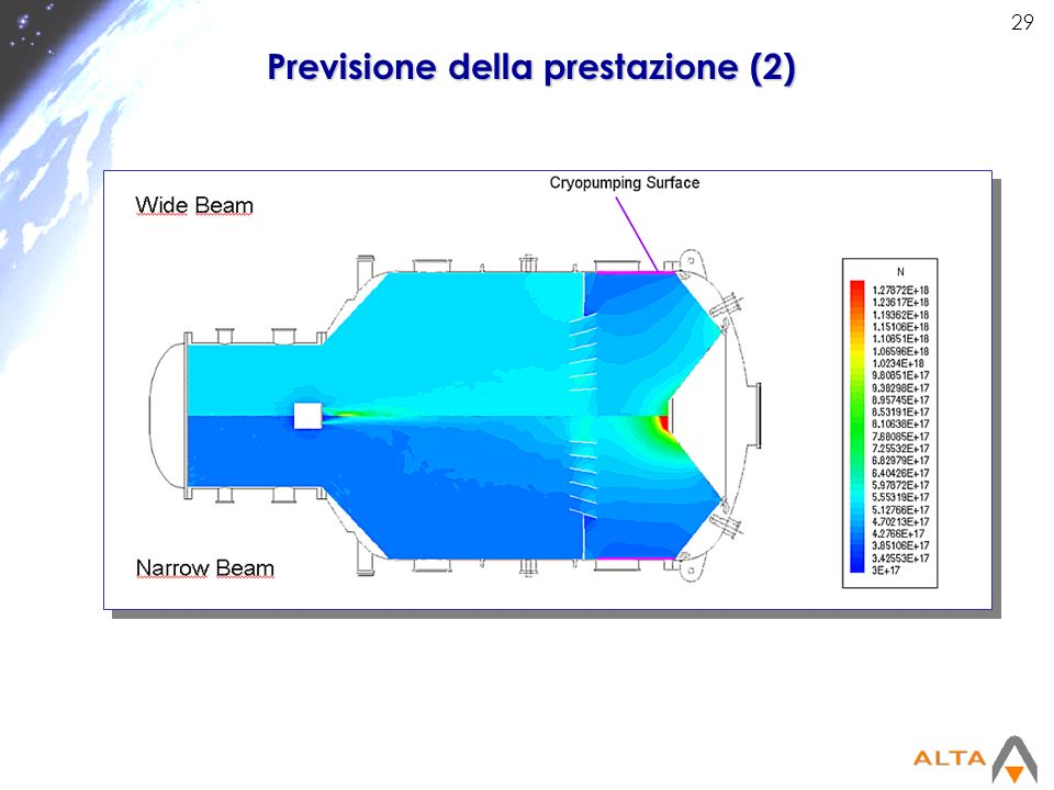 Previsione della prestazione (2)