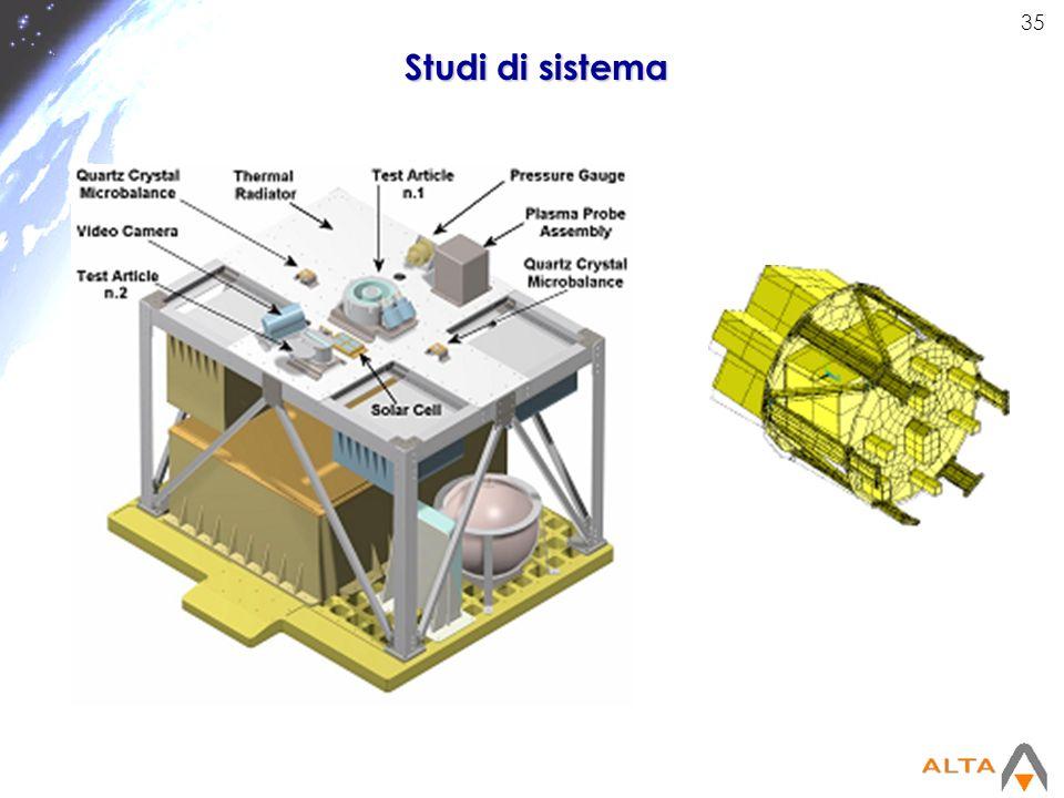 Studi di sistema