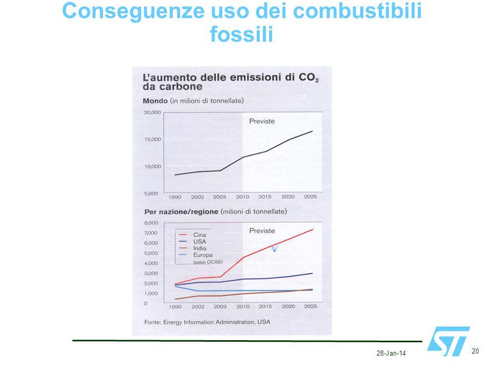 Conseguenze uso dei combustibili fossili