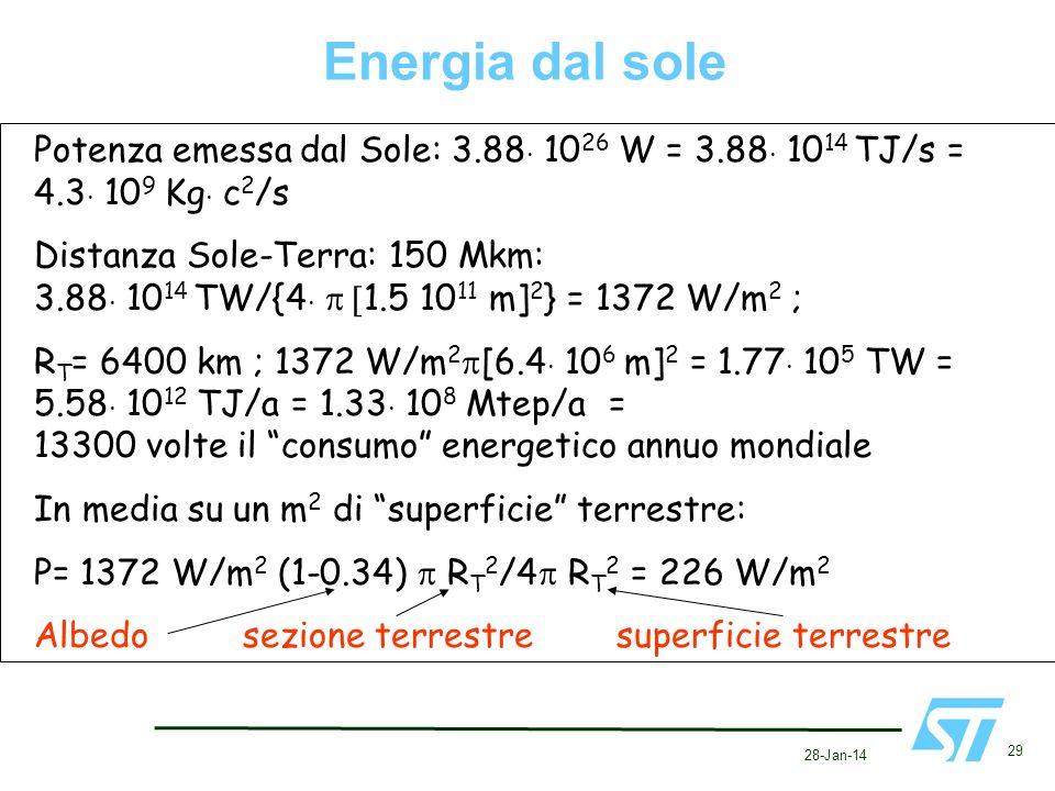 27-Mar-17 Energia dal sole. Potenza emessa dal Sole: 3.88×1026 W = 3.88×1014 TJ/s = 4.3×109 Kg×c2/s.