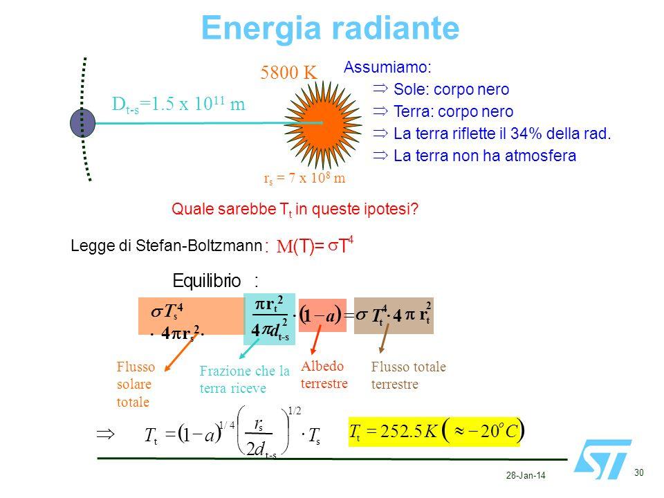 Energia radiante ( ) ( ) ( ) 5800 K Dt-s=1.5 x 1011 m æ ö r ç ÷ Þ = -