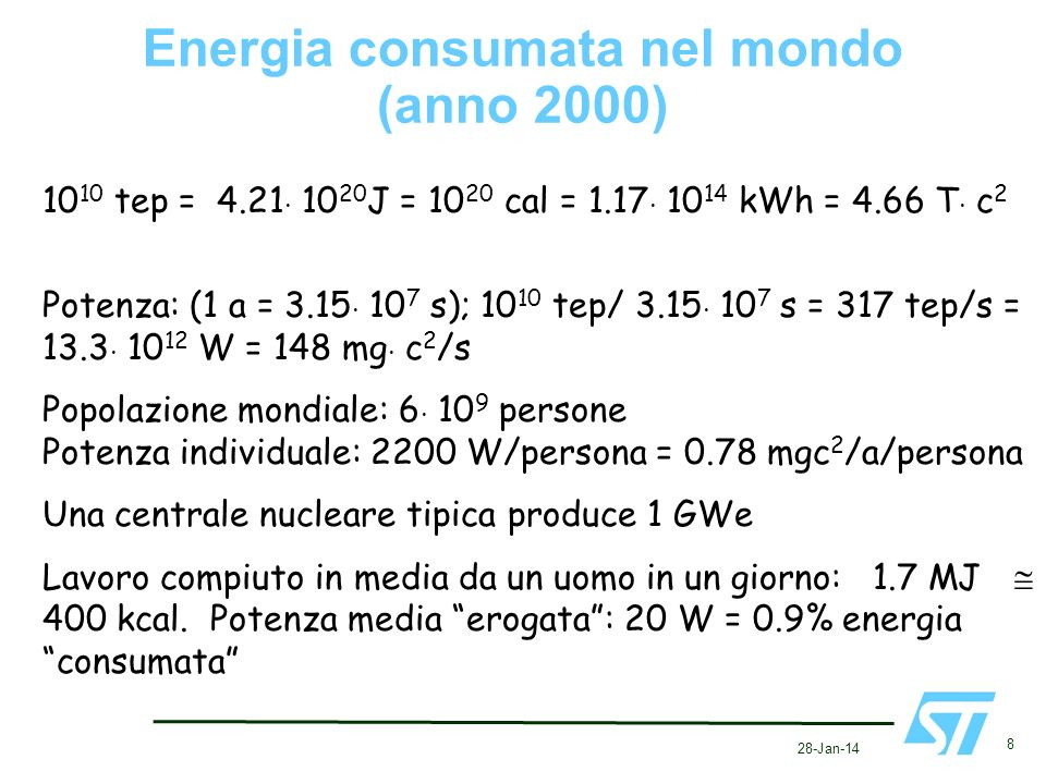 Energia consumata nel mondo (anno 2000)
