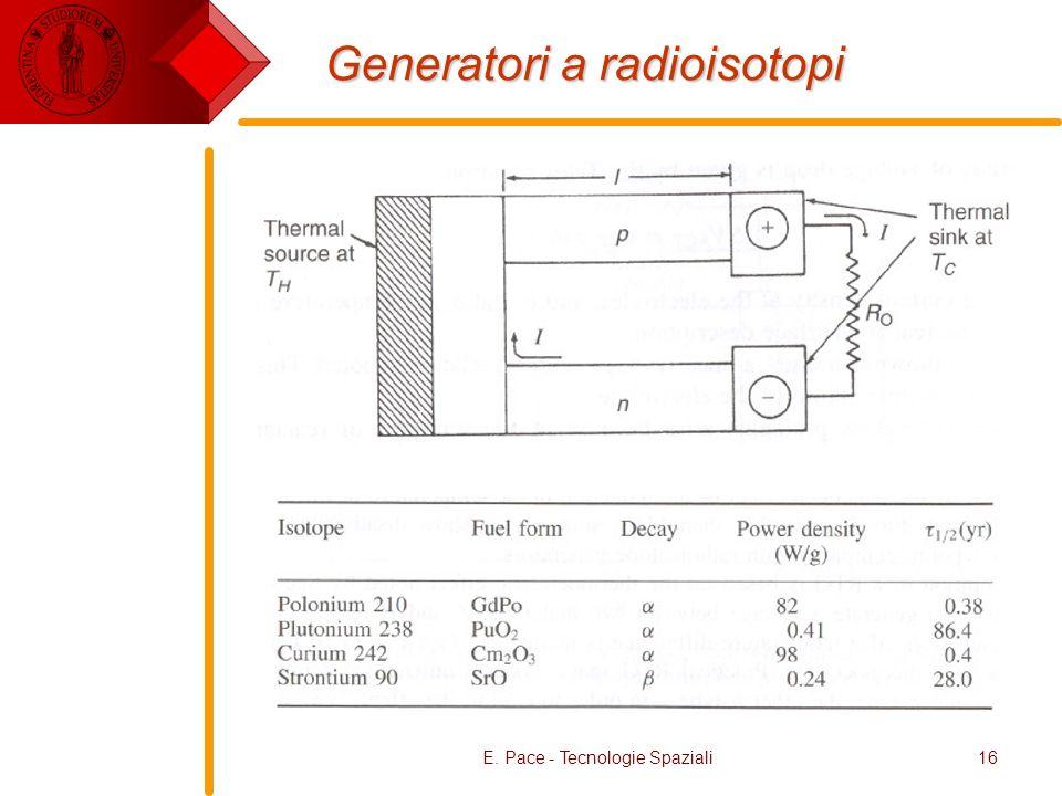 Generatori a radioisotopi